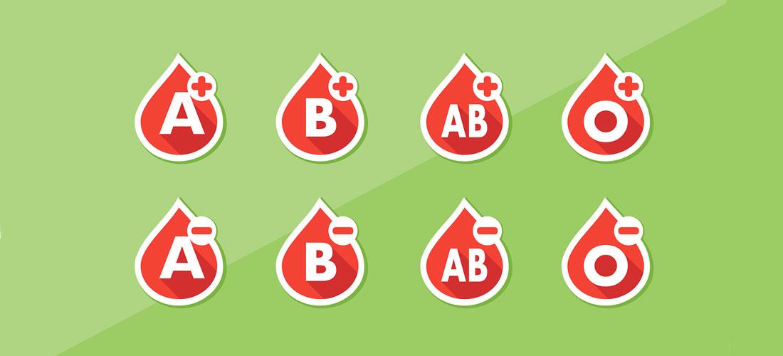 Dziedziczenie grupy krwi
