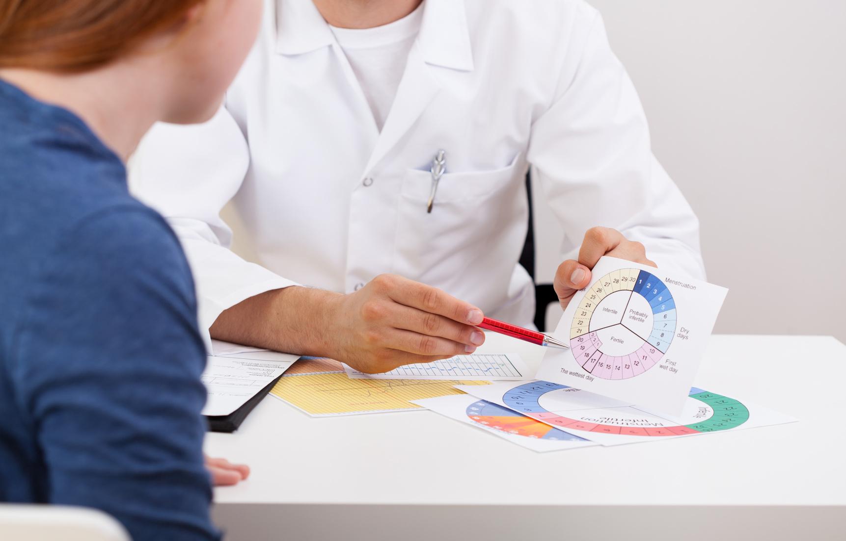 Pierścień antykoncepcyjny: czym jest, jak działa i jak go używać?